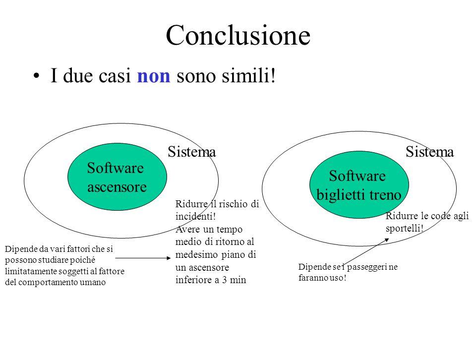 Conclusione I due casi non sono simili! Sistema Sistema Software