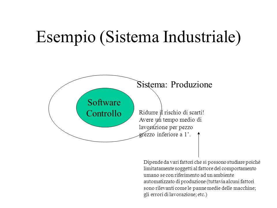 Esempio (Sistema Industriale)