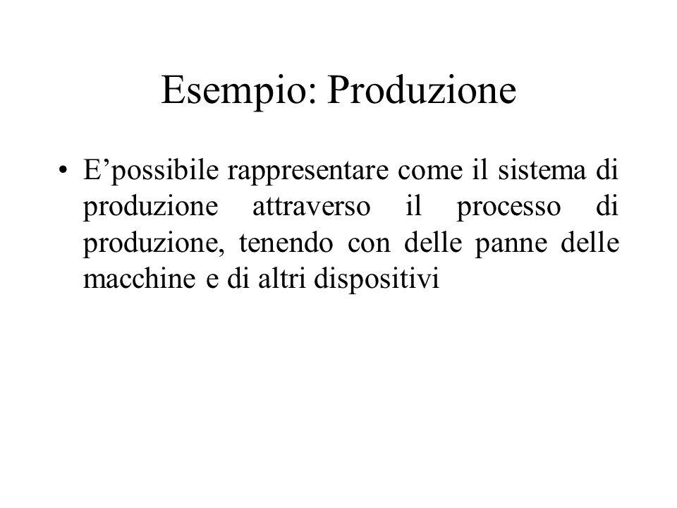 Esempio: Produzione