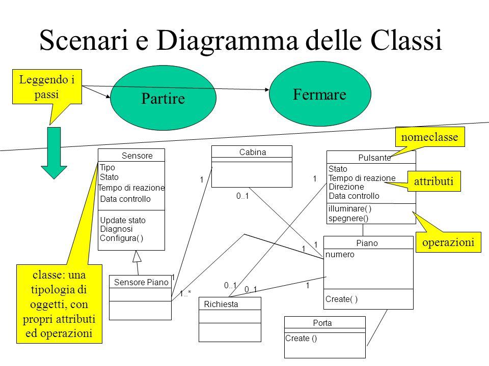 Scenari e Diagramma delle Classi