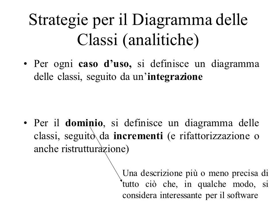Strategie per il Diagramma delle Classi (analitiche)