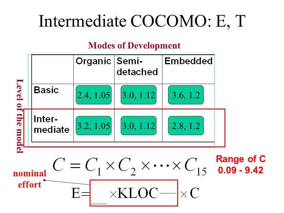 Intermediate COCOMO: E, T