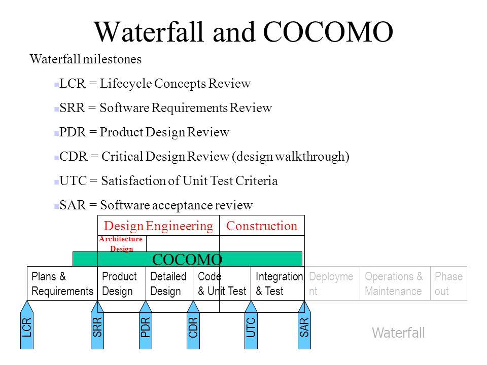 Waterfall and COCOMO COCOMO Waterfall milestones