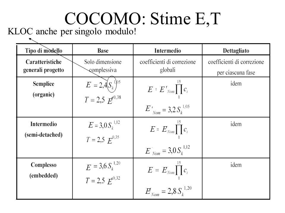 COCOMO: Stime E,T KLOC anche per singolo modulo! E