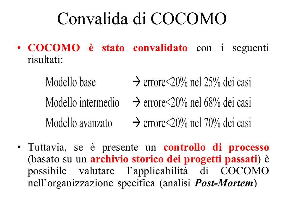Convalida di COCOMO COCOMO è stato convalidato con i seguenti risultati: