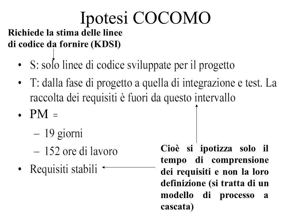 Ipotesi COCOMO Richiede la stima delle linee di codice da fornire (KDSI)
