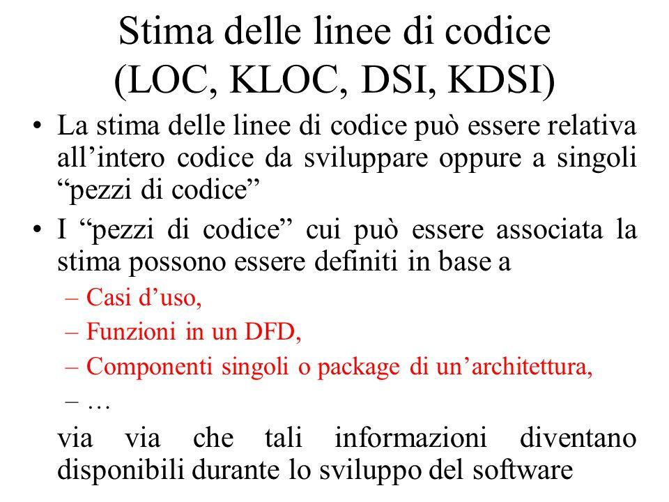Stima delle linee di codice (LOC, KLOC, DSI, KDSI)