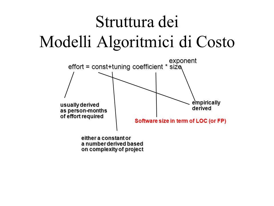Struttura dei Modelli Algoritmici di Costo