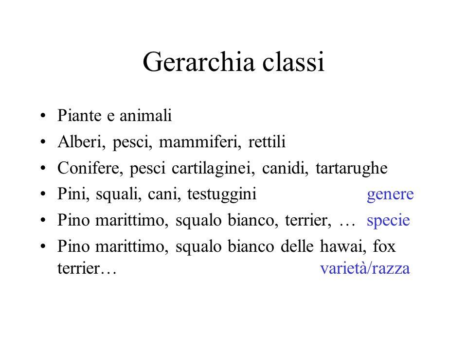 Gerarchia classi Piante e animali Alberi, pesci, mammiferi, rettili