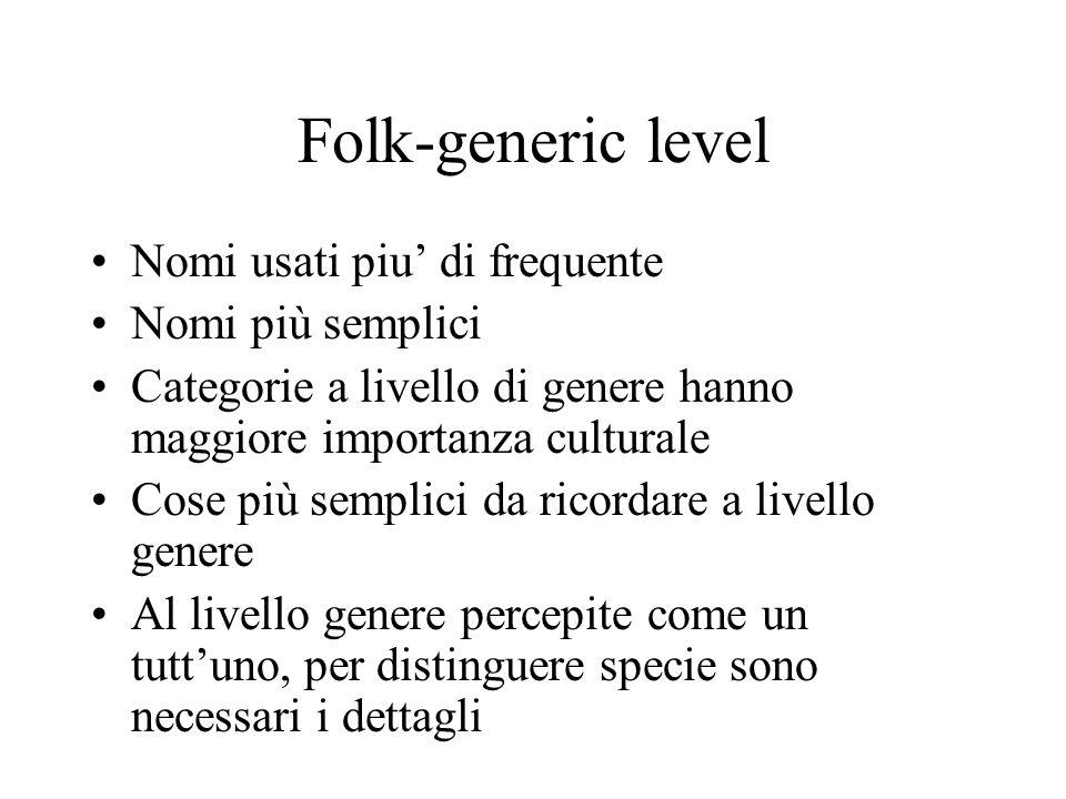 Folk-generic level Nomi usati piu' di frequente Nomi più semplici