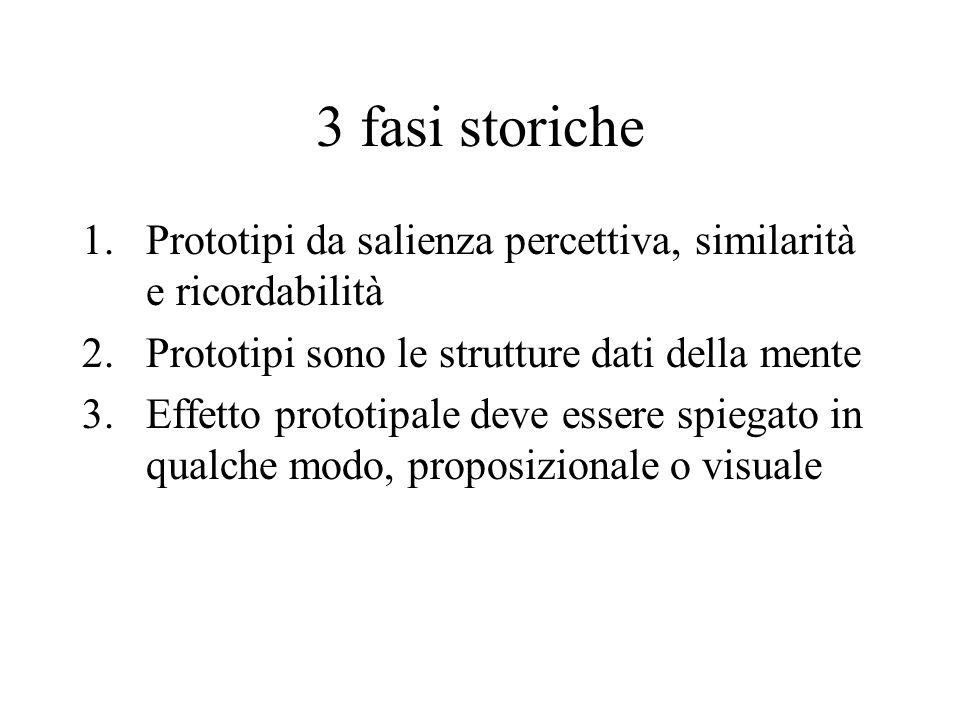 3 fasi storiche Prototipi da salienza percettiva, similarità e ricordabilità. Prototipi sono le strutture dati della mente.
