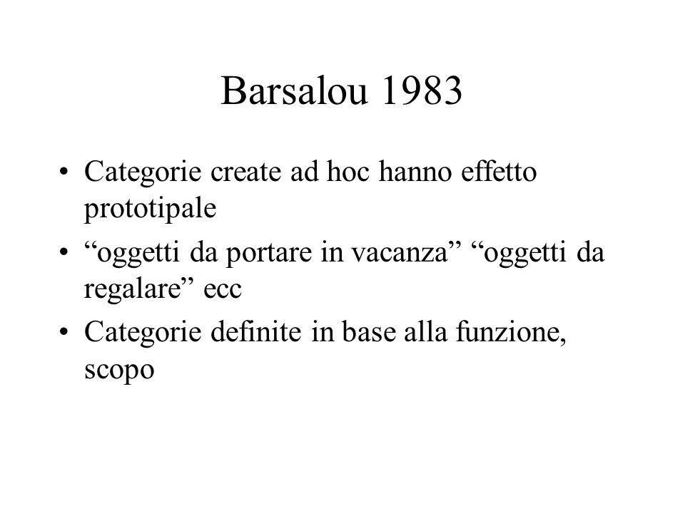 Barsalou 1983 Categorie create ad hoc hanno effetto prototipale