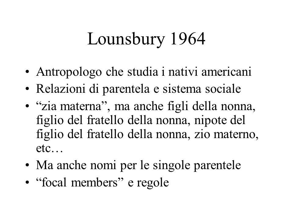 Lounsbury 1964 Antropologo che studia i nativi americani