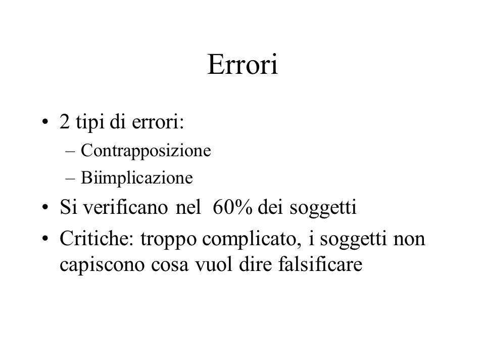Errori 2 tipi di errori: Si verificano nel 60% dei soggetti