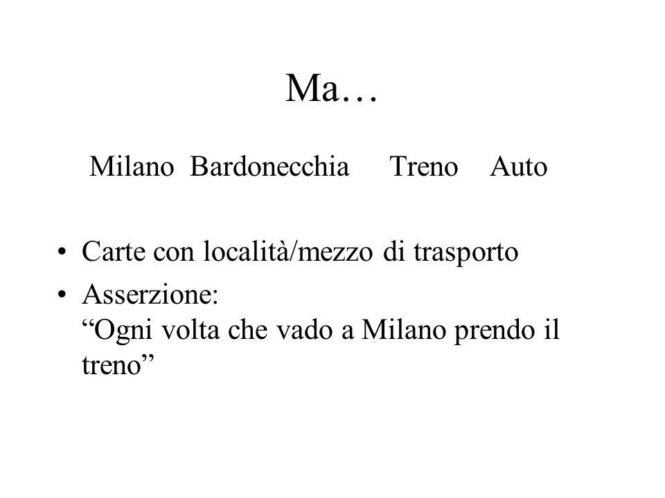 Ma… Milano Bardonecchia Treno Auto