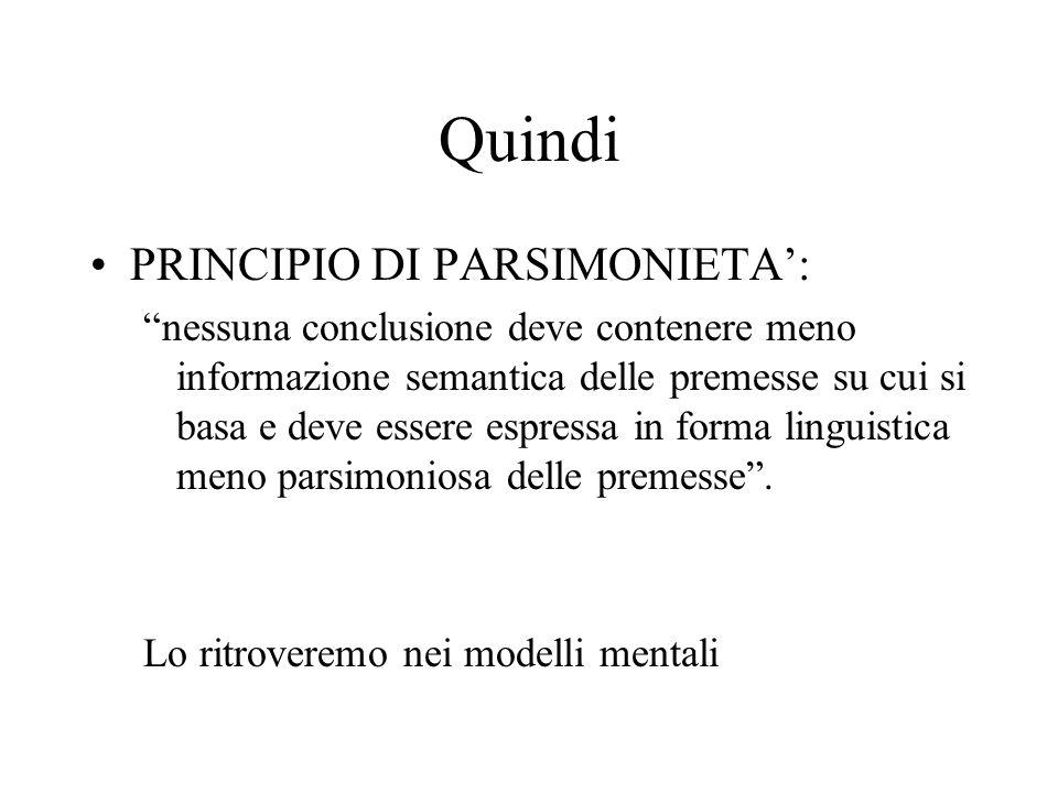 Quindi PRINCIPIO DI PARSIMONIETA':