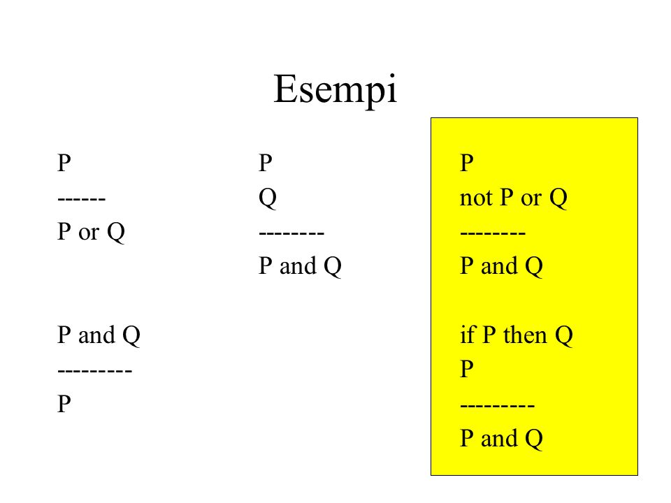 Esempi P P P ------ Q not P or Q P or Q -------- --------