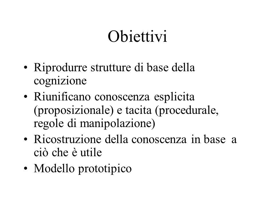 Obiettivi Riprodurre strutture di base della cognizione