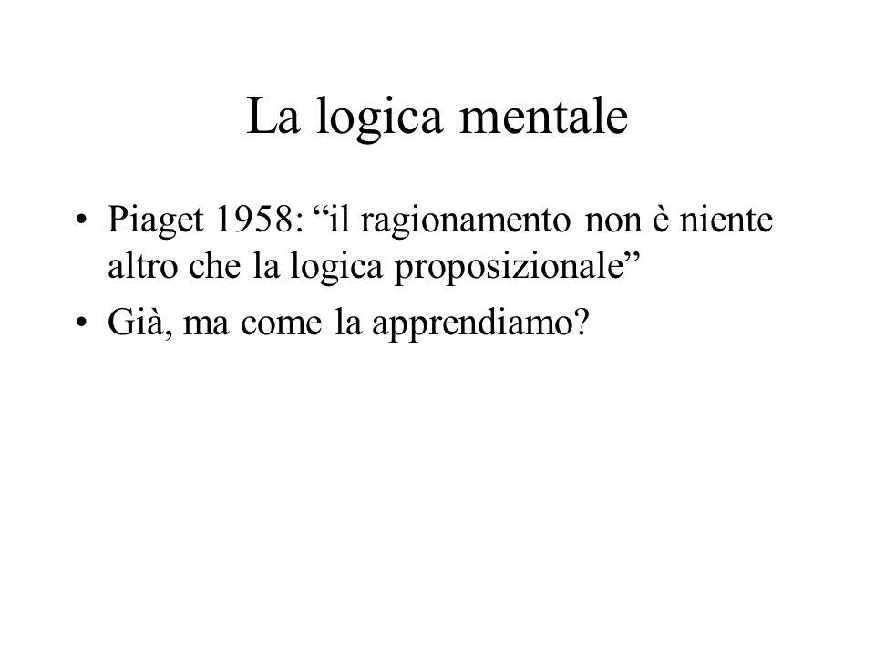 La logica mentale Piaget 1958: il ragionamento non è niente altro che la logica proposizionale Già, ma come la apprendiamo