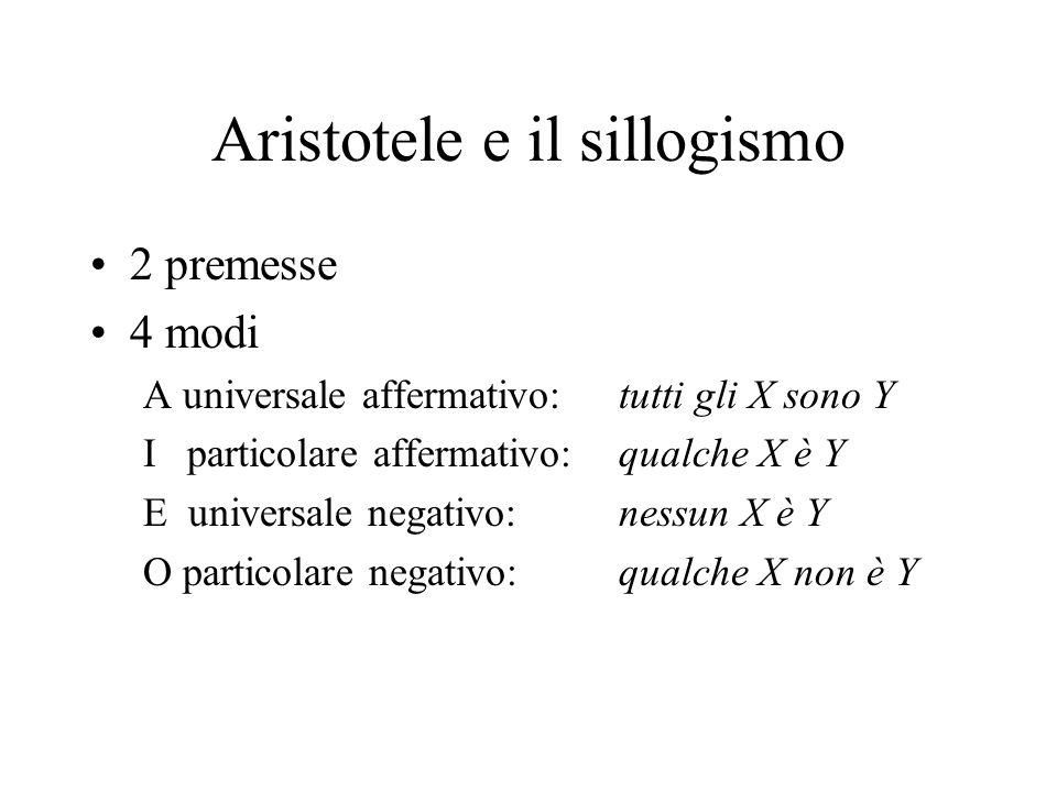 Aristotele e il sillogismo