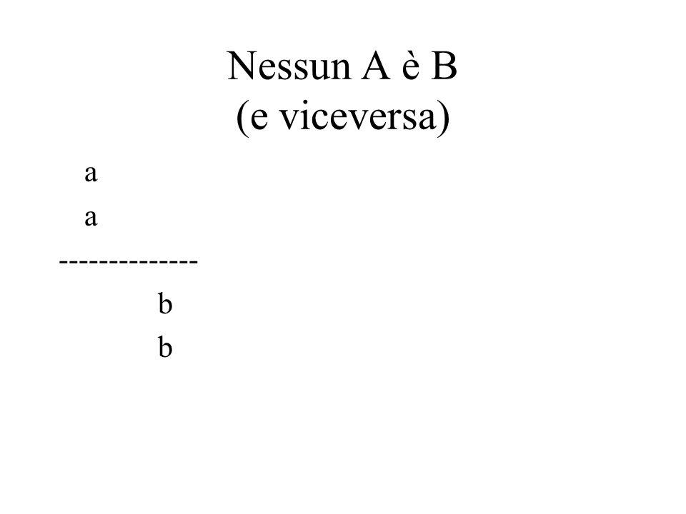 Nessun A è B (e viceversa)