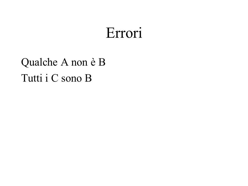Errori Qualche A non è B Tutti i C sono B