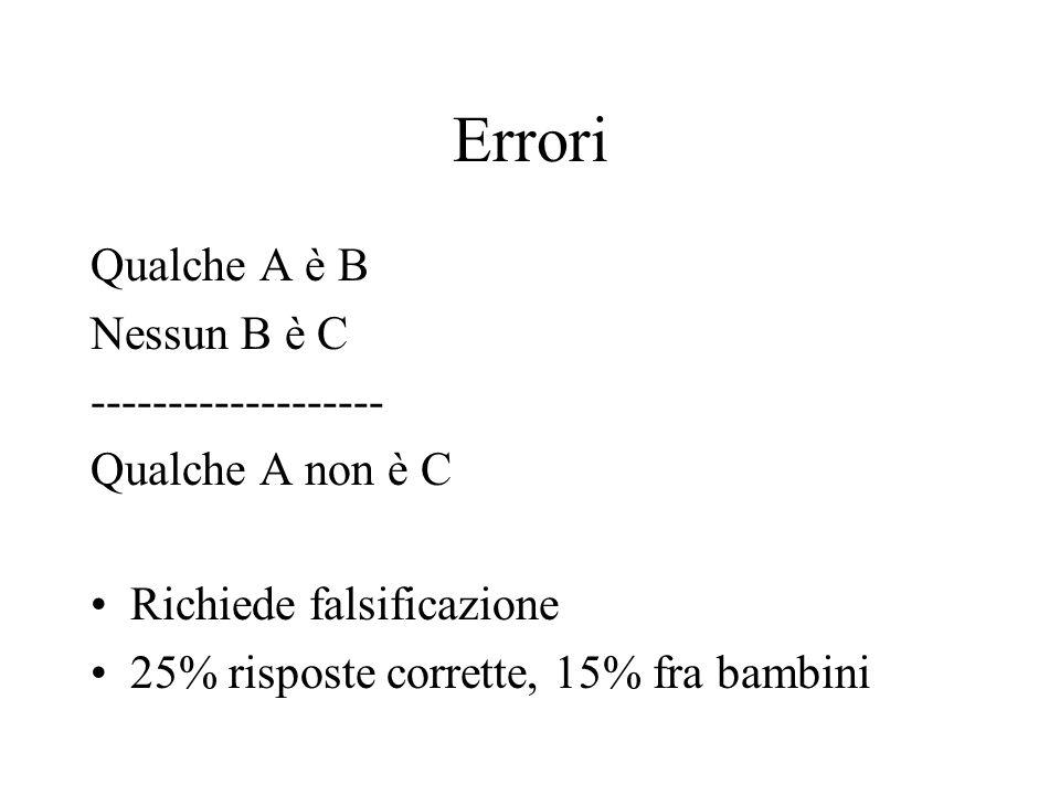 Errori Qualche A è B Nessun B è C -------------------