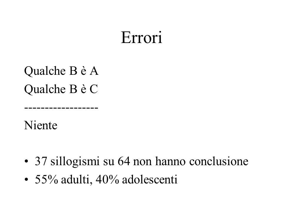 Errori Qualche B è A Qualche B è C ------------------ Niente