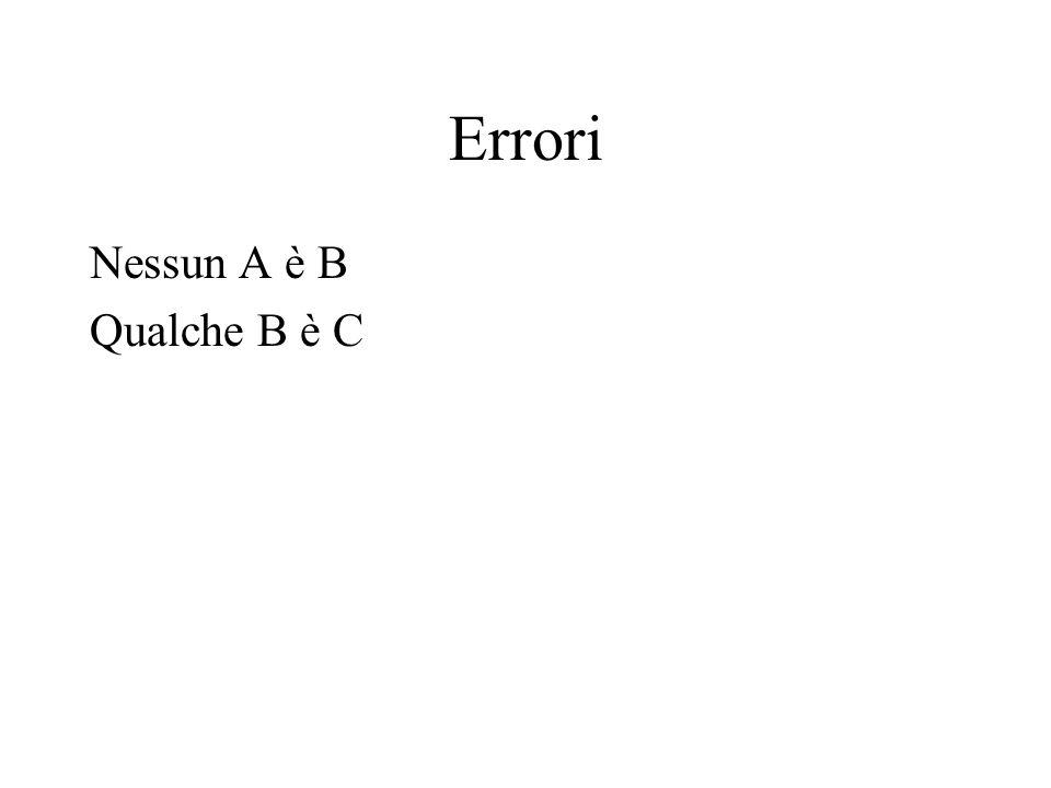 Errori Nessun A è B Qualche B è C