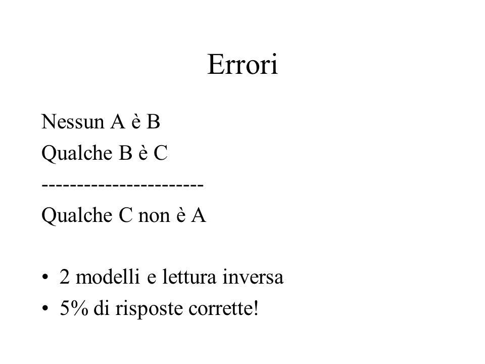Errori Nessun A è B Qualche B è C -----------------------