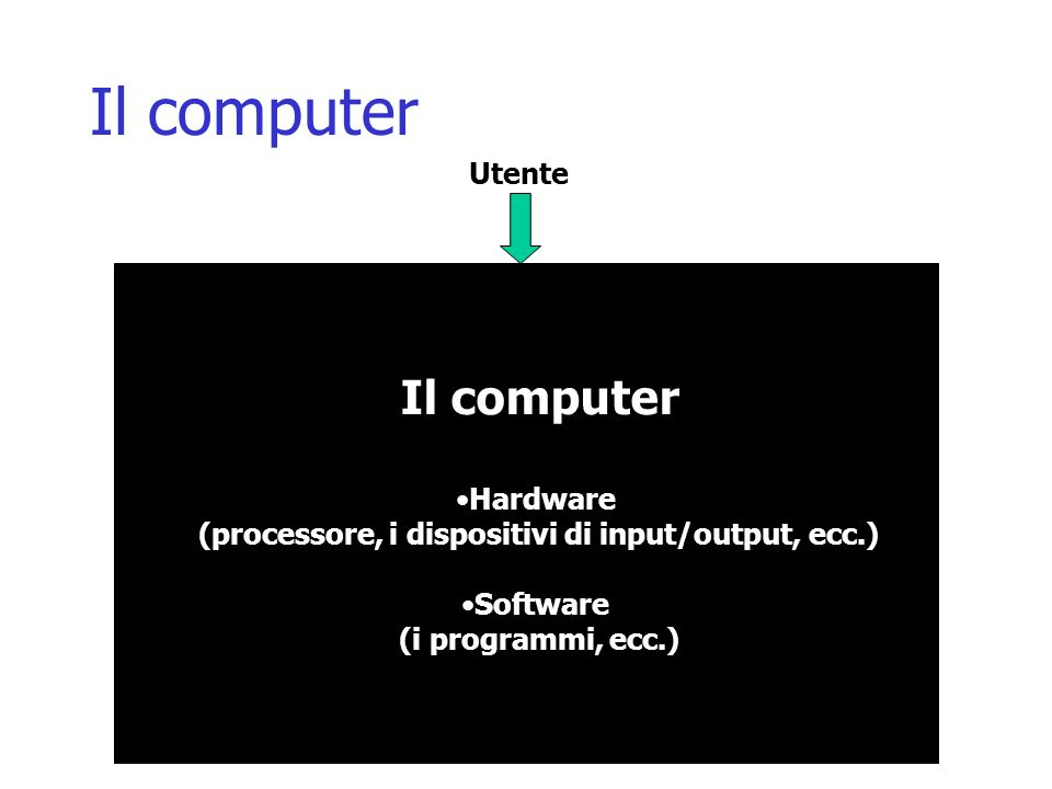 (processore, i dispositivi di input/output, ecc.)
