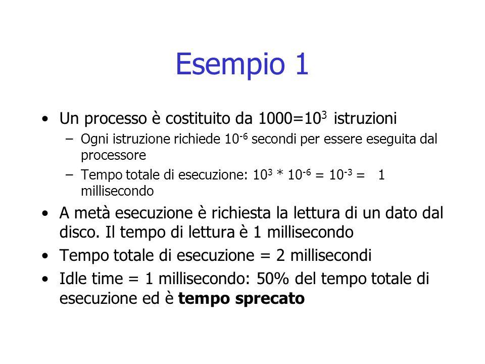 Esempio 1 Un processo è costituito da 1000=103 istruzioni