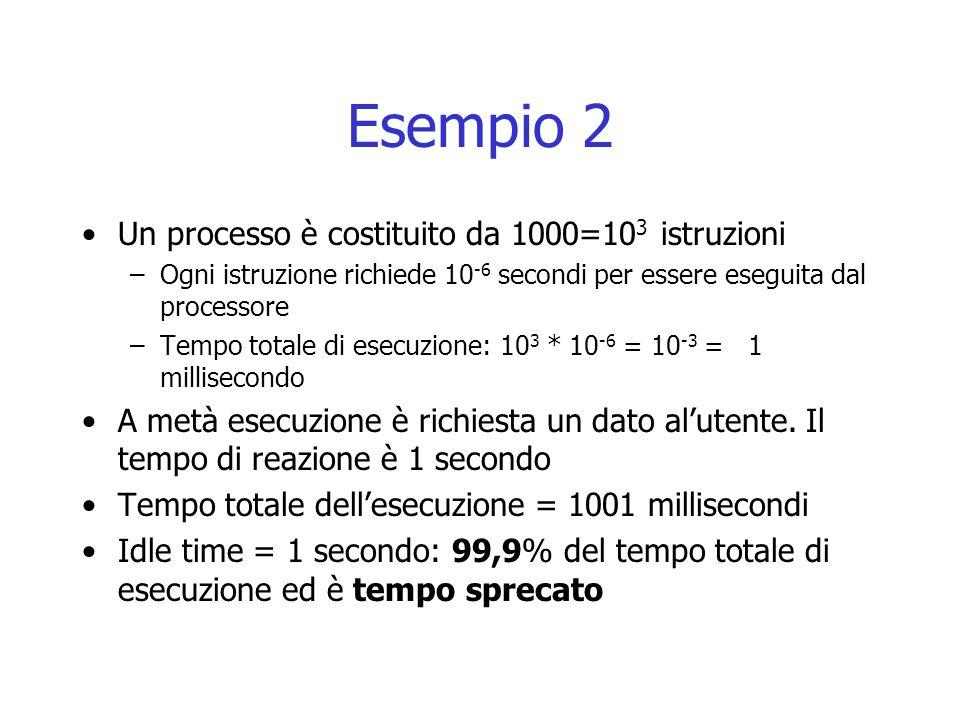 Esempio 2 Un processo è costituito da 1000=103 istruzioni