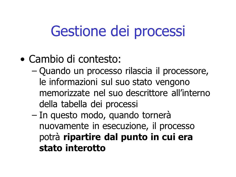 Gestione dei processi Cambio di contesto:
