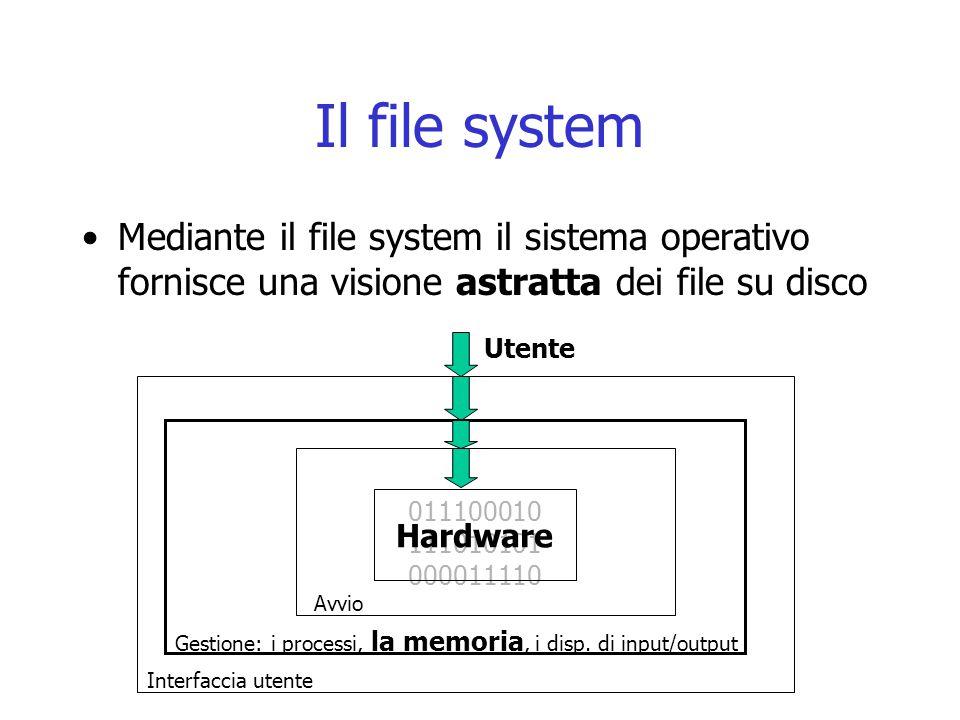 Il file system Mediante il file system il sistema operativo fornisce una visione astratta dei file su disco.
