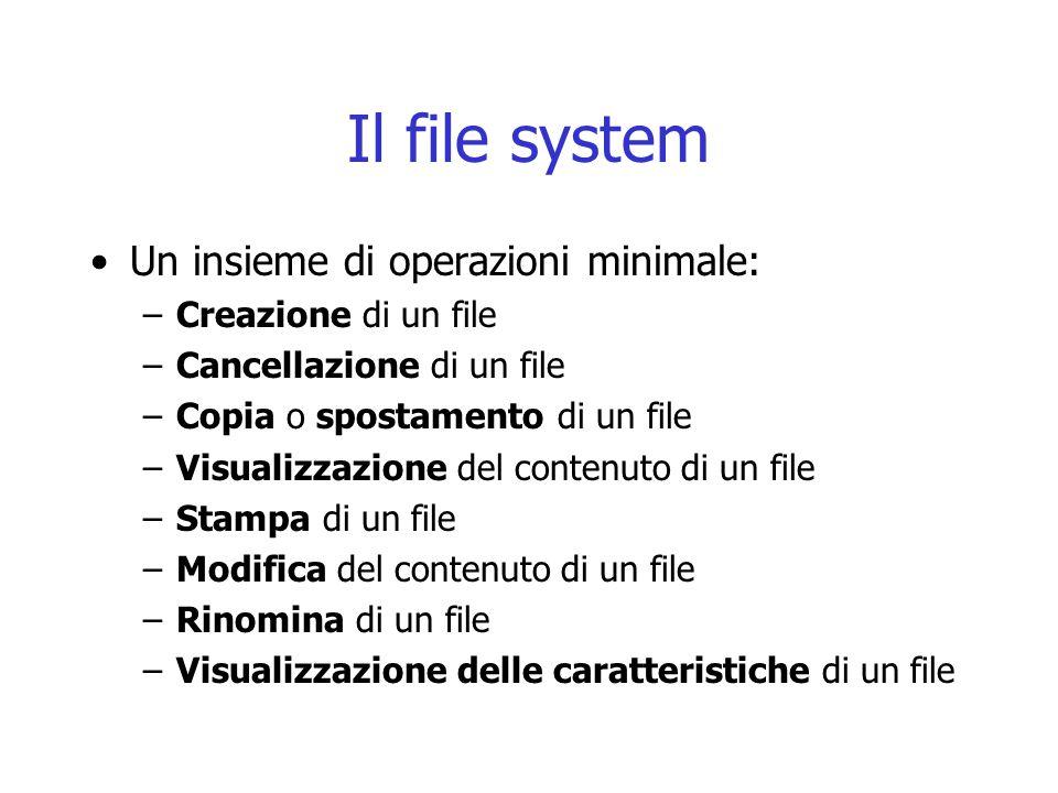 Il file system Un insieme di operazioni minimale: Creazione di un file