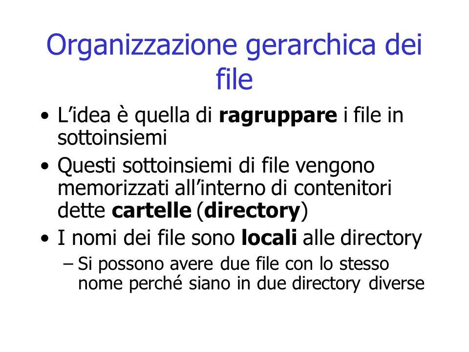 Organizzazione gerarchica dei file