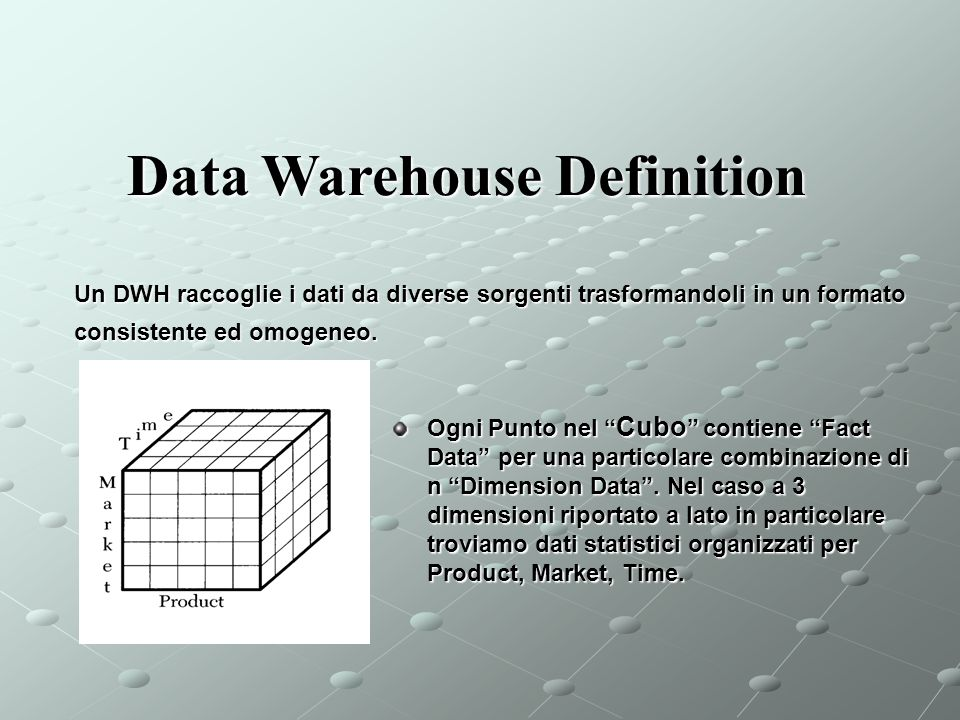 Data Warehouse Definition