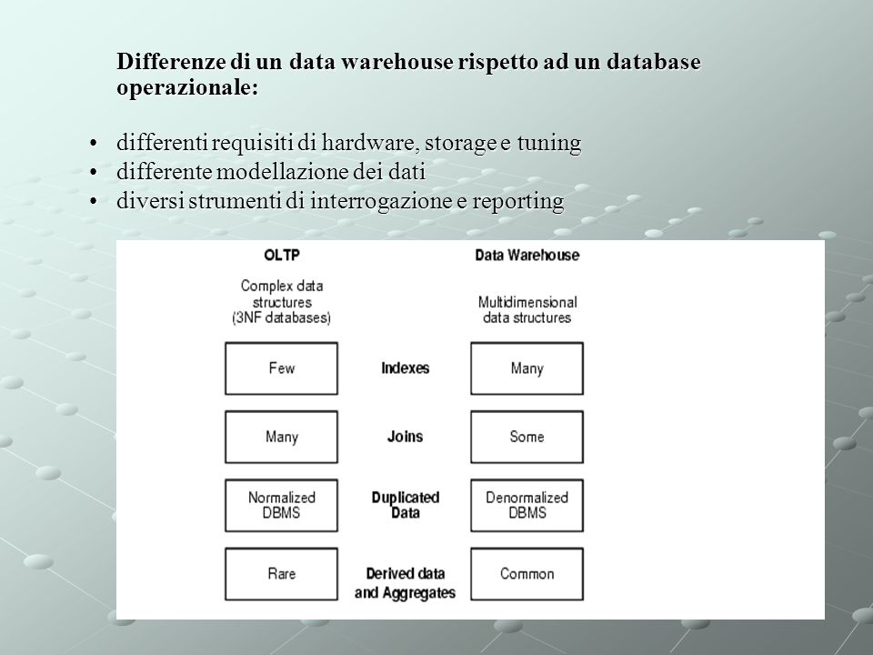 differenti requisiti di hardware, storage e tuning