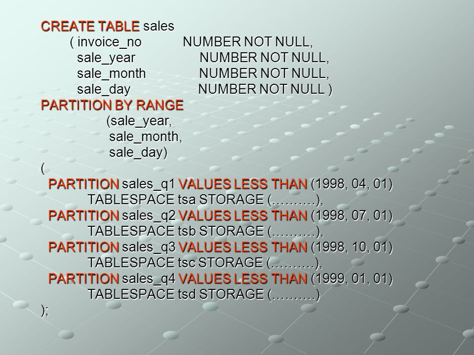 CREATE TABLE sales ( invoice_no