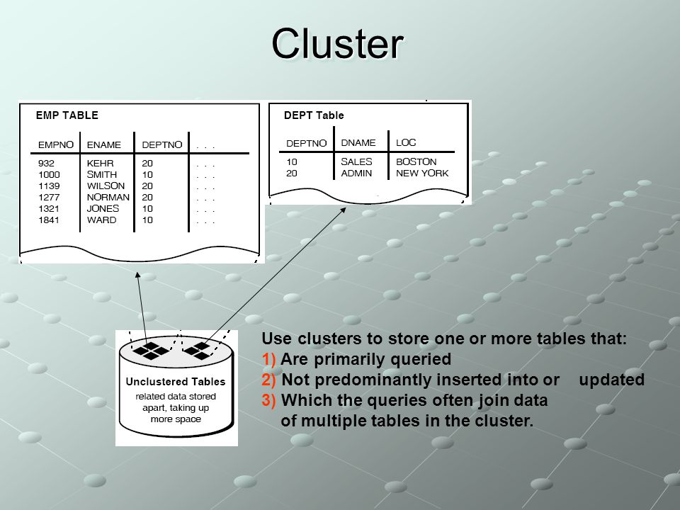 Cluster Use clusters to store one or more tables that: