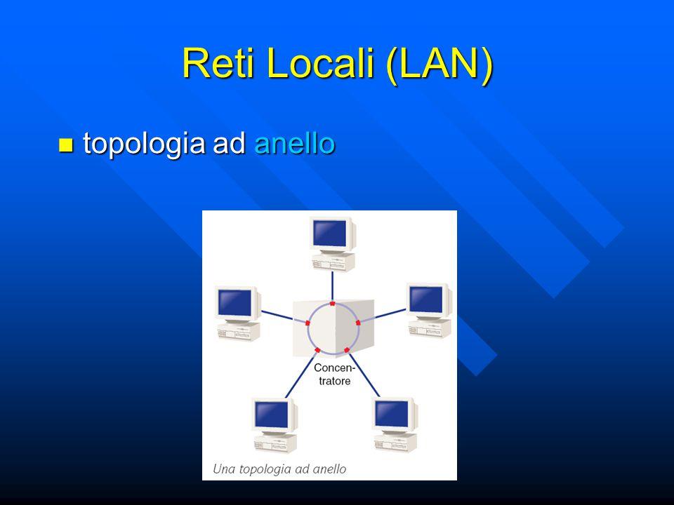 Reti Locali (LAN) topologia ad anello