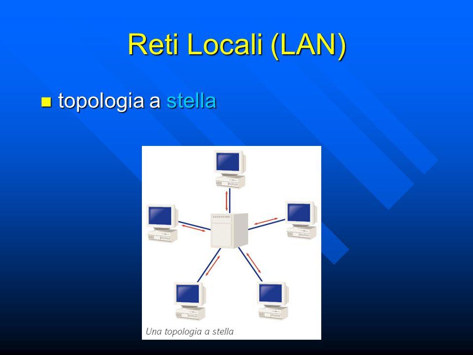 Reti Locali (LAN) topologia a stella