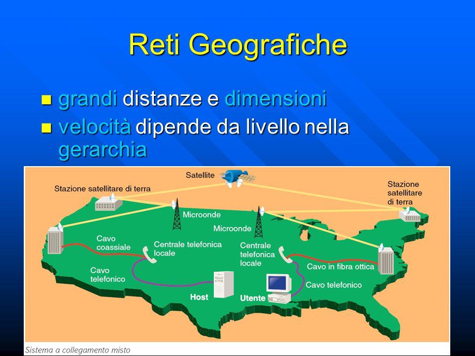 Reti Geografiche grandi distanze e dimensioni