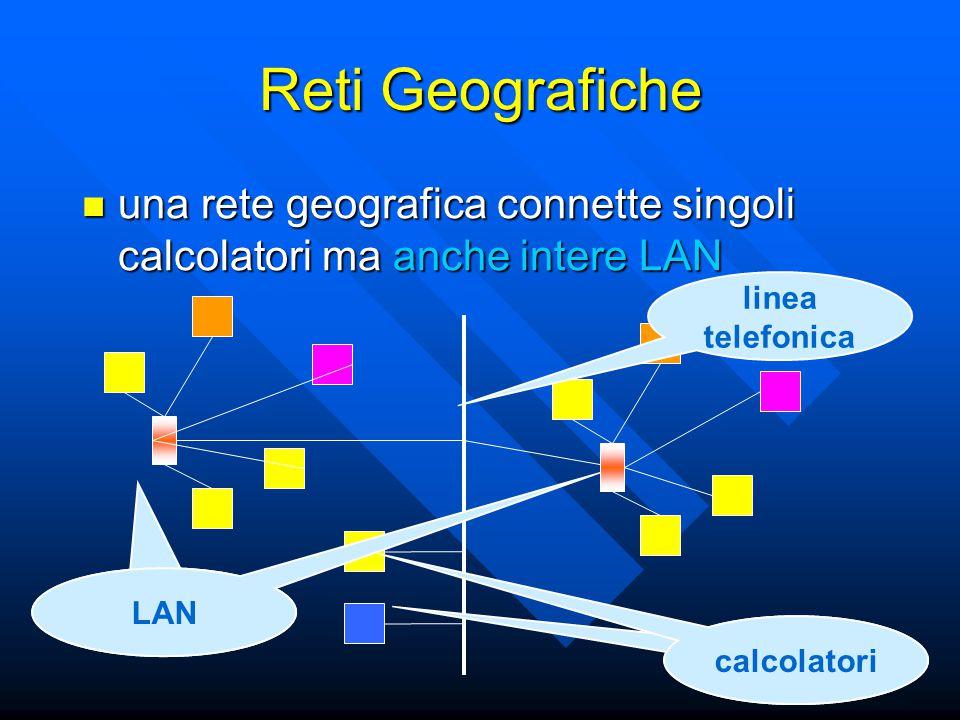 Reti Geografiche una rete geografica connette singoli calcolatori ma anche intere LAN. linea telefonica.