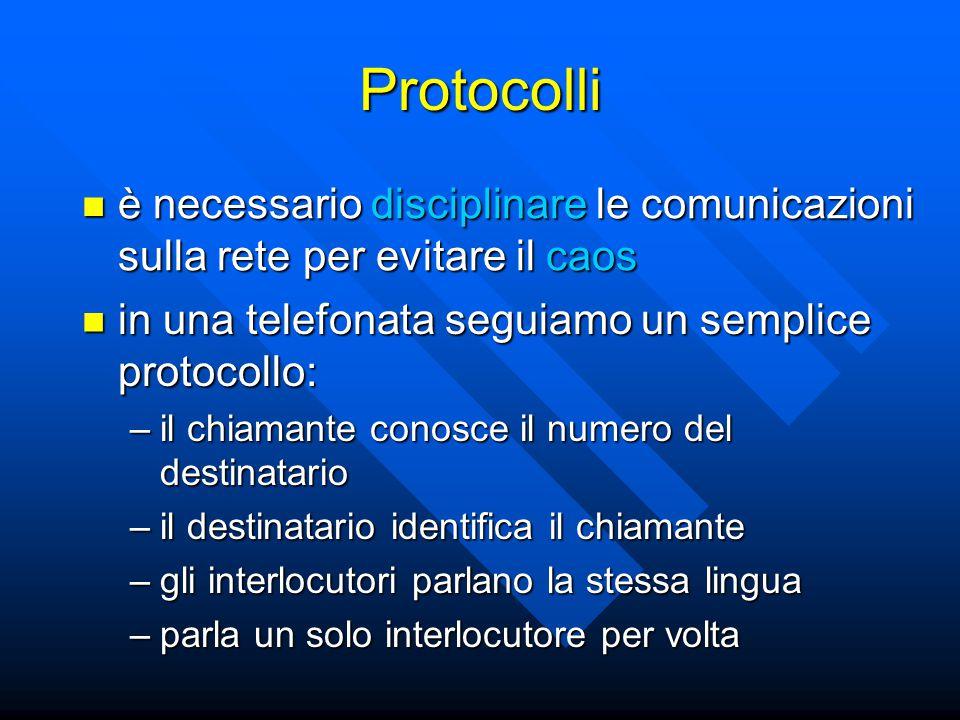 Protocolli è necessario disciplinare le comunicazioni sulla rete per evitare il caos. in una telefonata seguiamo un semplice protocollo: