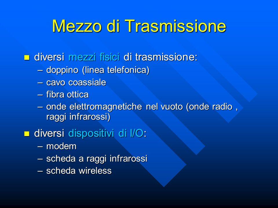 Mezzo di Trasmissione diversi mezzi fisici di trasmissione: