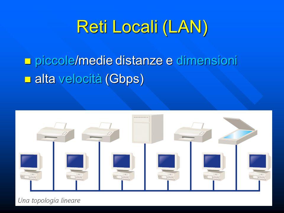 Reti Locali (LAN) piccole/medie distanze e dimensioni