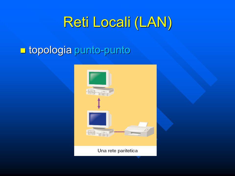 Reti Locali (LAN) topologia punto-punto