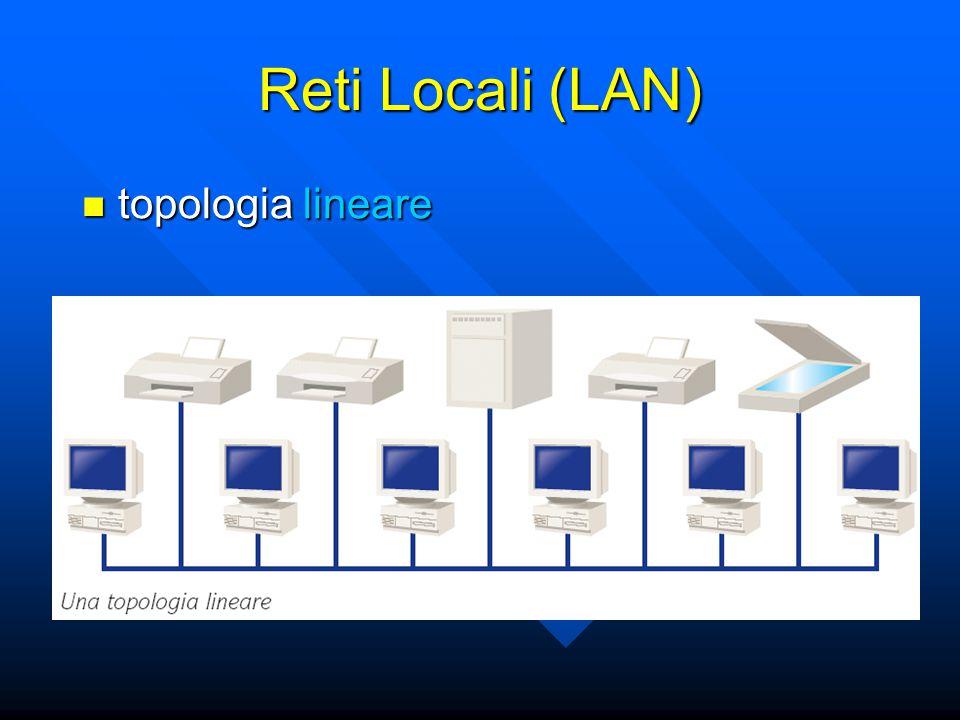 Reti Locali (LAN) topologia lineare